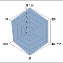 福島こしimage001